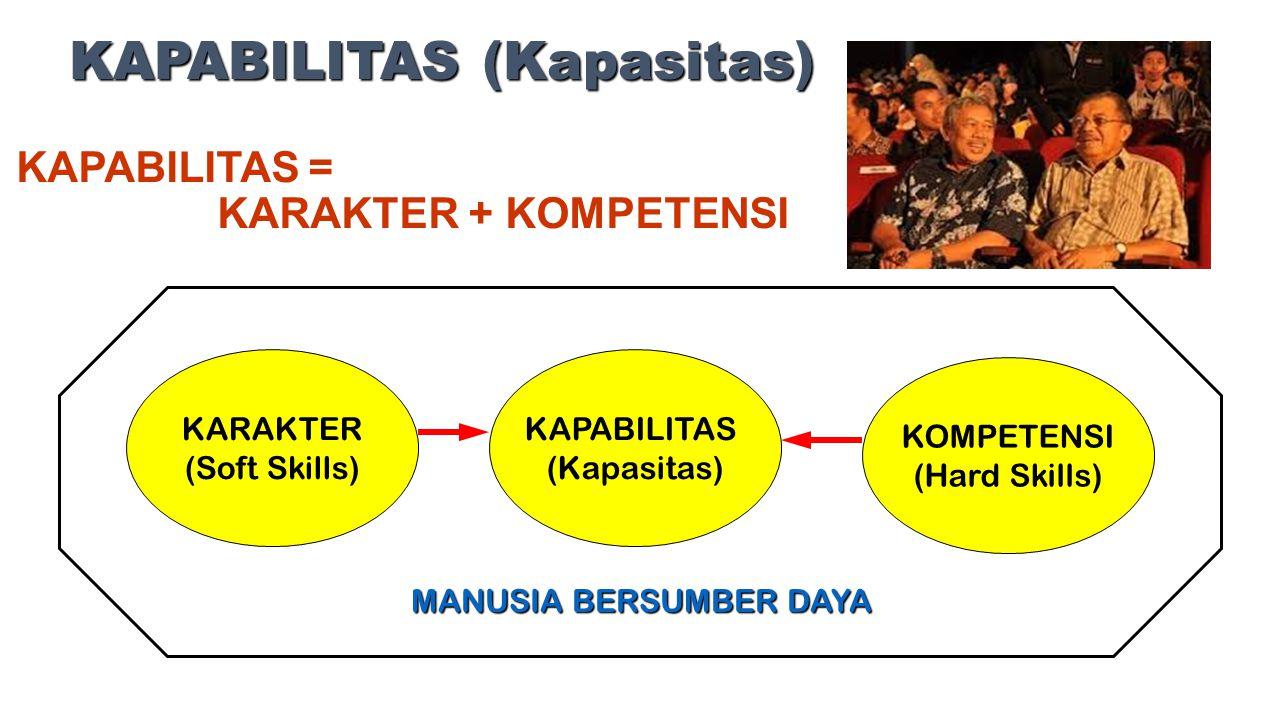 KAPABILITAS = KARAKTER + KOMPETENSI KARAKTER (Soft Skills) KAPABILITAS (Kapasitas) KOMPETENSI (Hard Skills) MANUSIA BERSUMBER DAYA KAPABILITAS (Kapasi