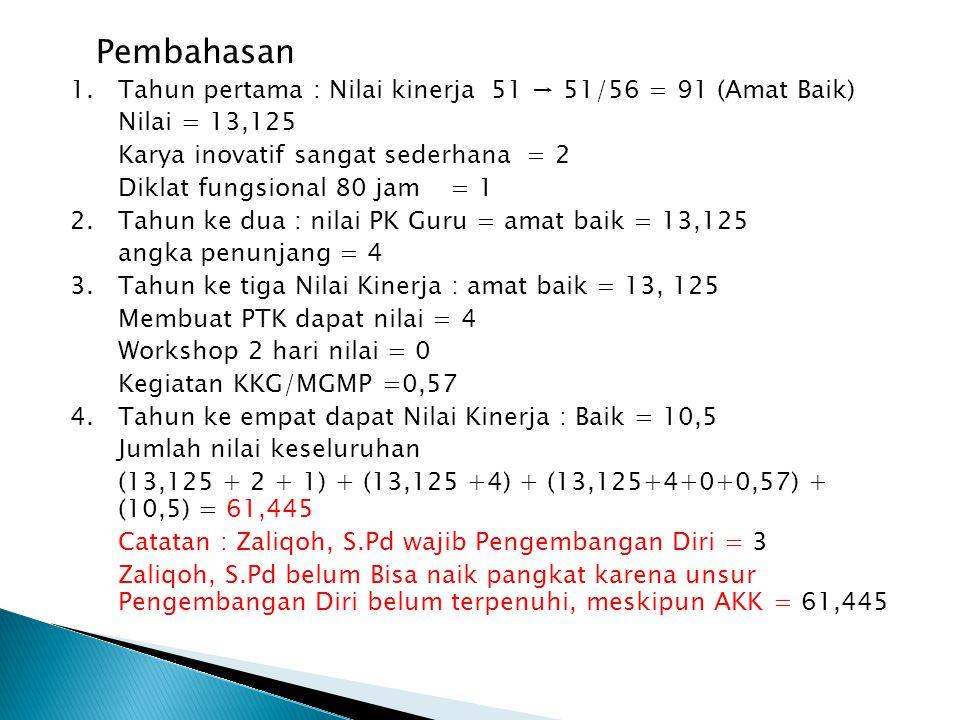 Pembahasan 1.Tahun pertama : Nilai kinerja 51 → 51/56 = 91 (Amat Baik) Nilai = 13,125 Karya inovatif sangat sederhana = 2 Diklat fungsional 80 jam = 1