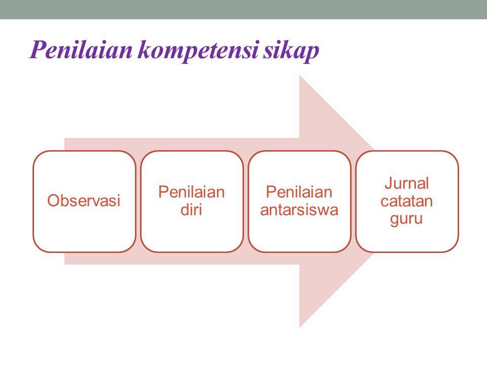 Penilaian kompetensi sikap Observasi Penilaian diri Penilaian antarsiswa Jurnal catatan guru