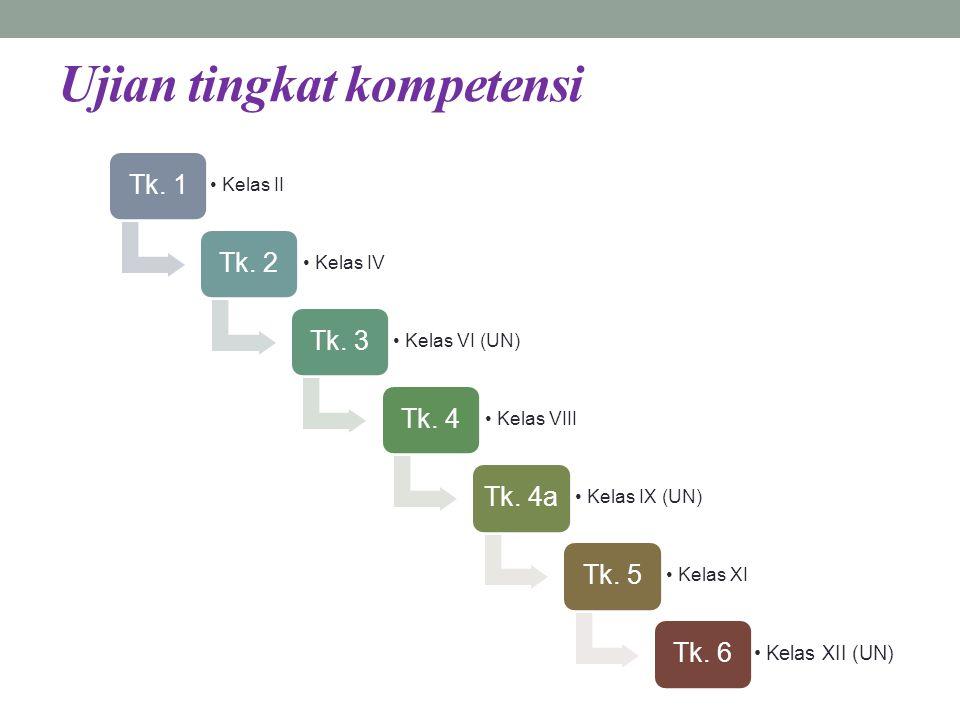 Ujian tingkat kompetensi Tk. 1 Kelas II Tk. 2 Kelas IV Tk. 3 Kelas VI (UN) Tk. 4 Kelas VIII Tk. 4a Kelas IX (UN) Tk. 5 Kelas XI Tk. 6 Kelas XII (UN)