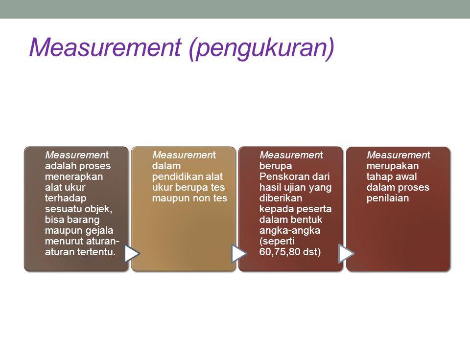 Measurement (pengukuran) Measurement adalah proses menerapkan alat ukur terhadap sesuatu objek, bisa barang maupun gejala menurut aturan- aturan terte
