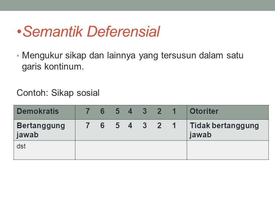 Semantik Deferensial Mengukur sikap dan lainnya yang tersusun dalam satu garis kontinum. Contoh: Sikap sosial Demokratis7 6 5 4 3 2 1Otoriter Bertangg