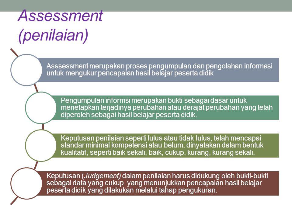Assessment (penilaian) Asssessment merupakan proses pengumpulan dan pengolahan informasi untuk mengukur pencapaian hasil belajar peserta didik Pengump