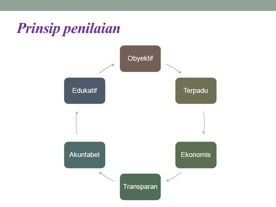 Prinsip penilaian ObyektifTerpaduEkonomisTransparanAkuntabelEdukatif