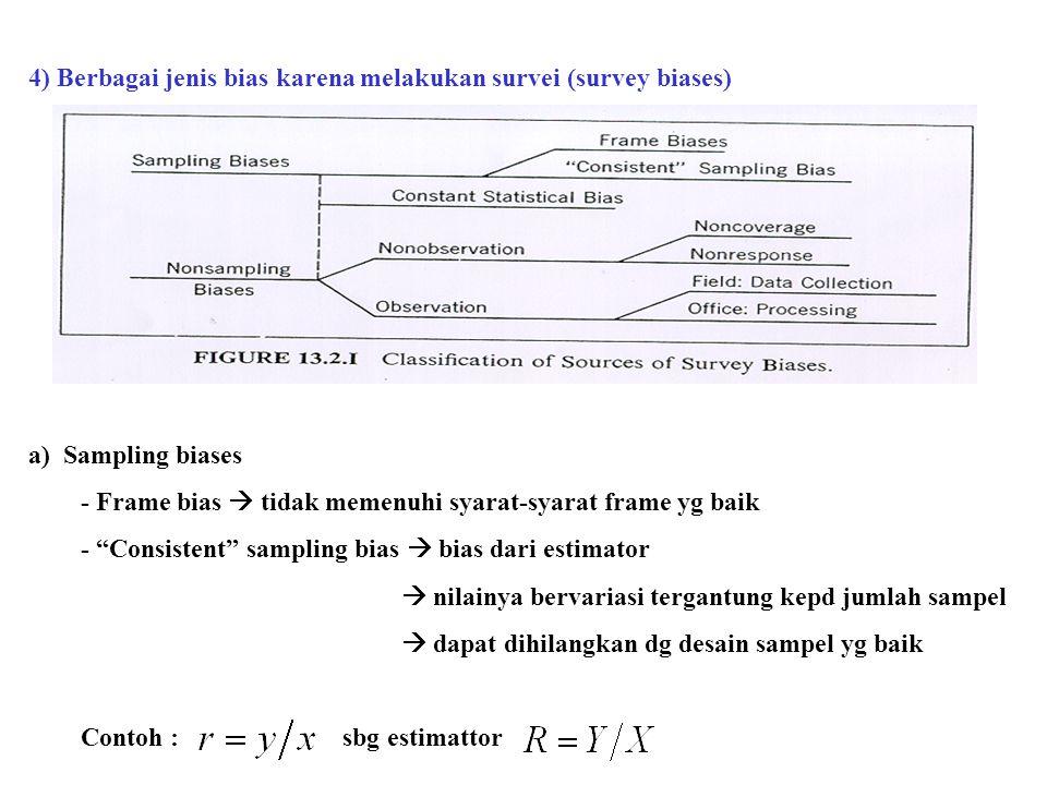 """4) Berbagai jenis bias karena melakukan survei (survey biases) a) Sampling biases - Frame bias  tidak memenuhi syarat-syarat frame yg baik - """"Consist"""