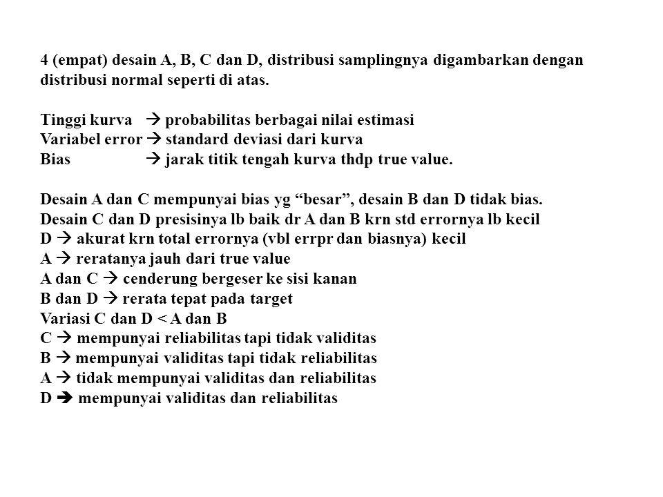 4 (empat) desain A, B, C dan D, distribusi samplingnya digambarkan dengan distribusi normal seperti di atas. Tinggi kurva  probabilitas berbagai nila