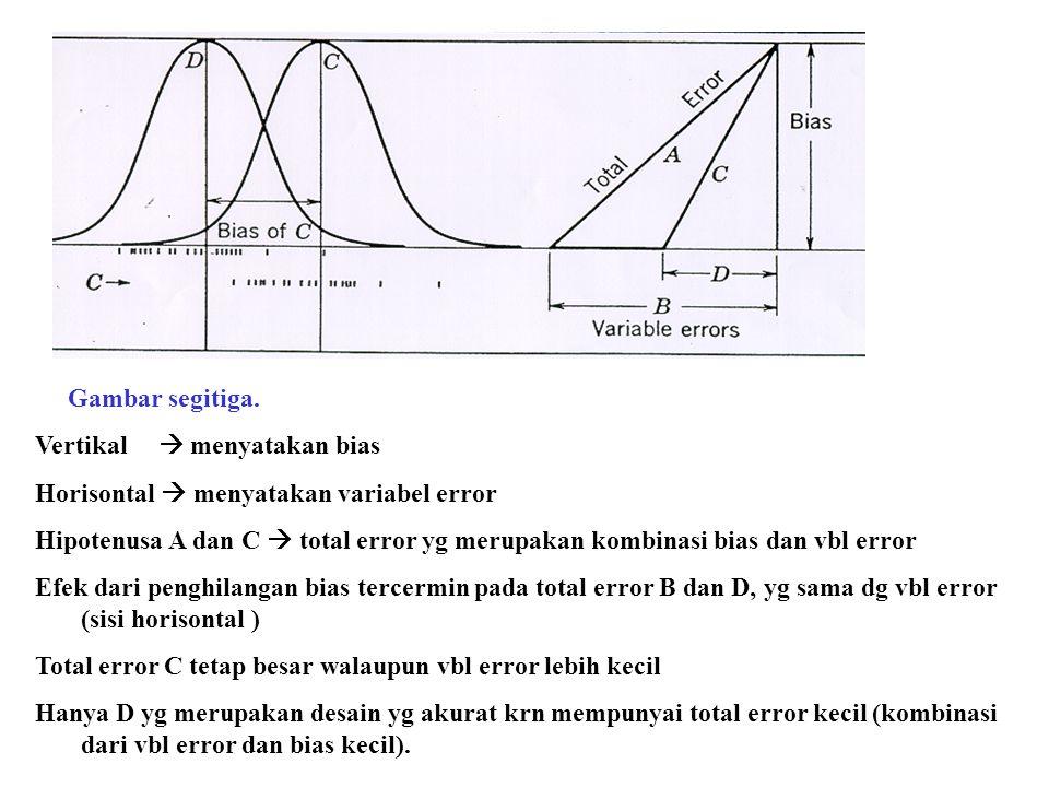 Gambar segitiga. Vertikal  menyatakan bias Horisontal  menyatakan variabel error Hipotenusa A dan C  total error yg merupakan kombinasi bias dan vb