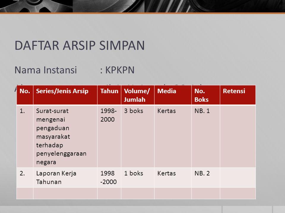 DAFTAR ARSIP SIMPAN Nama Instansi: KPKPN Alamat: Jl.