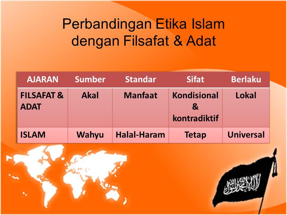 Perbandingan Etika Islam dengan Filsafat & Adat