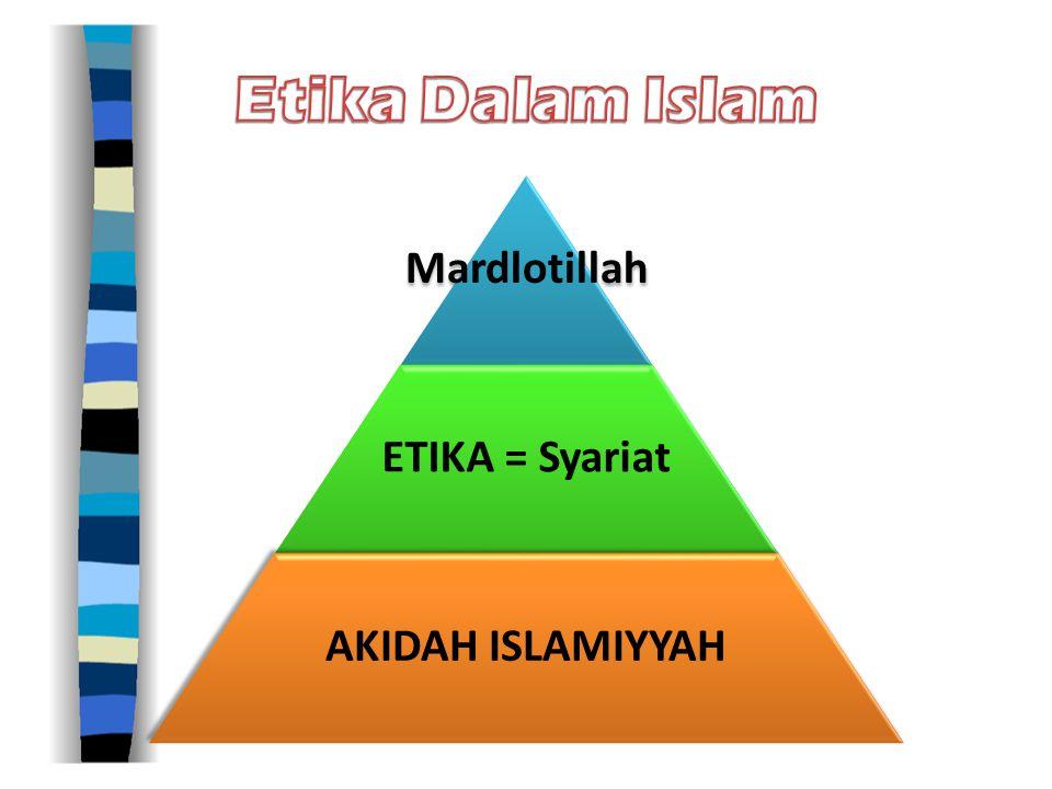 Mardlotillah ETIKA = Syariat AKIDAH ISLAMIYYAH