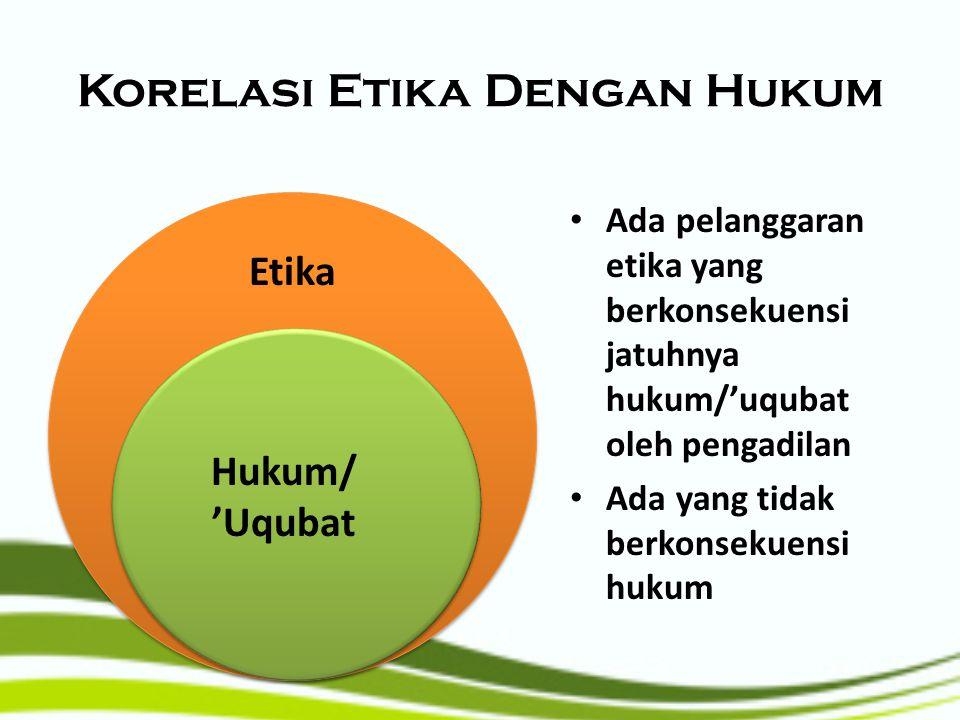 Korelasi Etika Dengan Hukum Ada pelanggaran etika yang berkonsekuensi jatuhnya hukum/'uqubat oleh pengadilan Ada yang tidak berkonsekuensi hukum Etika Hukum/ 'Uqubat