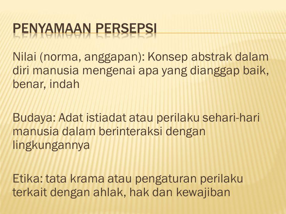  Pancasila  Bhineka Tunggal Ika  Undang-Undang Dasar 1945  Negara Kesatuan Republik Indonesia