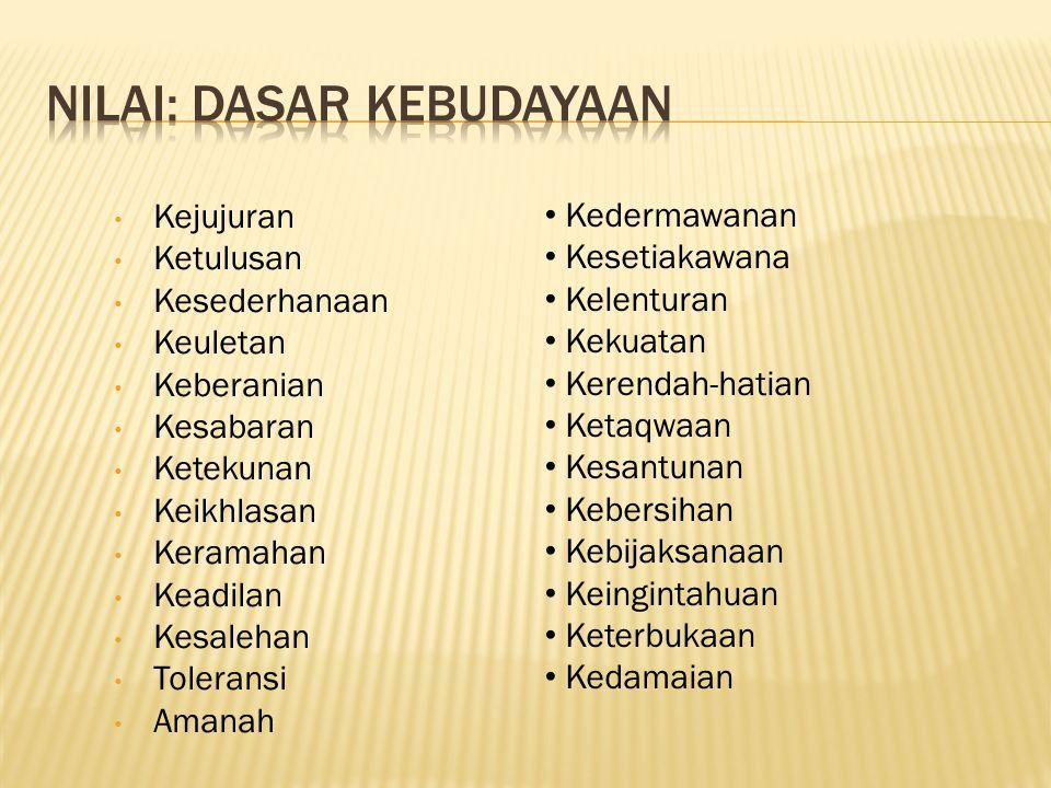 Tata nilai yang dianut oleh UPN Veteran Yogyakarta sebagai berikut:  Disiplin  Kejuangan  Kreativitas  Kebangsaan  Bela Negara  Unggul