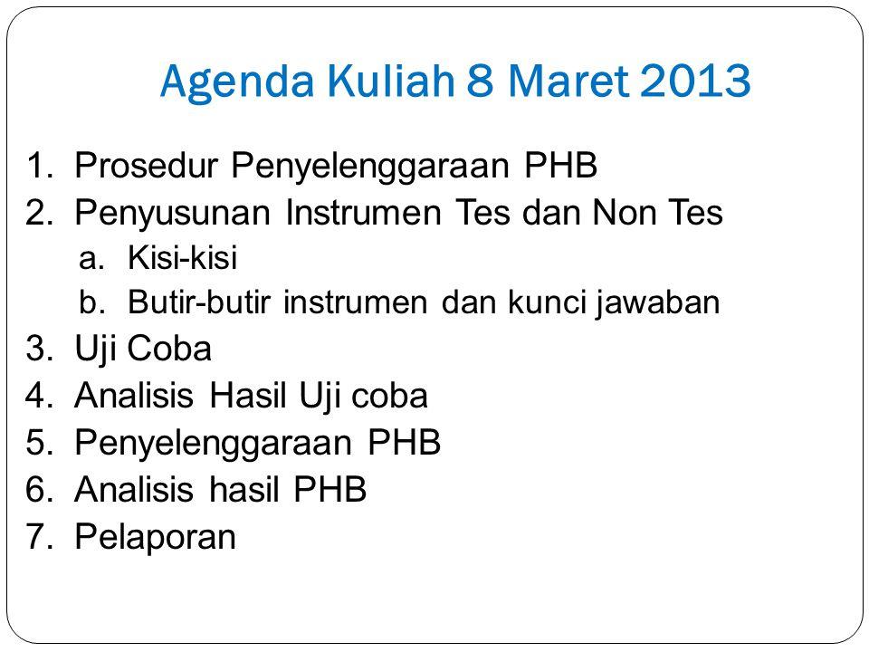 Agenda Kuliah 8 Maret 2013 1.Prosedur Penyelenggaraan PHB 2.Penyusunan Instrumen Tes dan Non Tes a.Kisi-kisi b.Butir-butir instrumen dan kunci jawaban