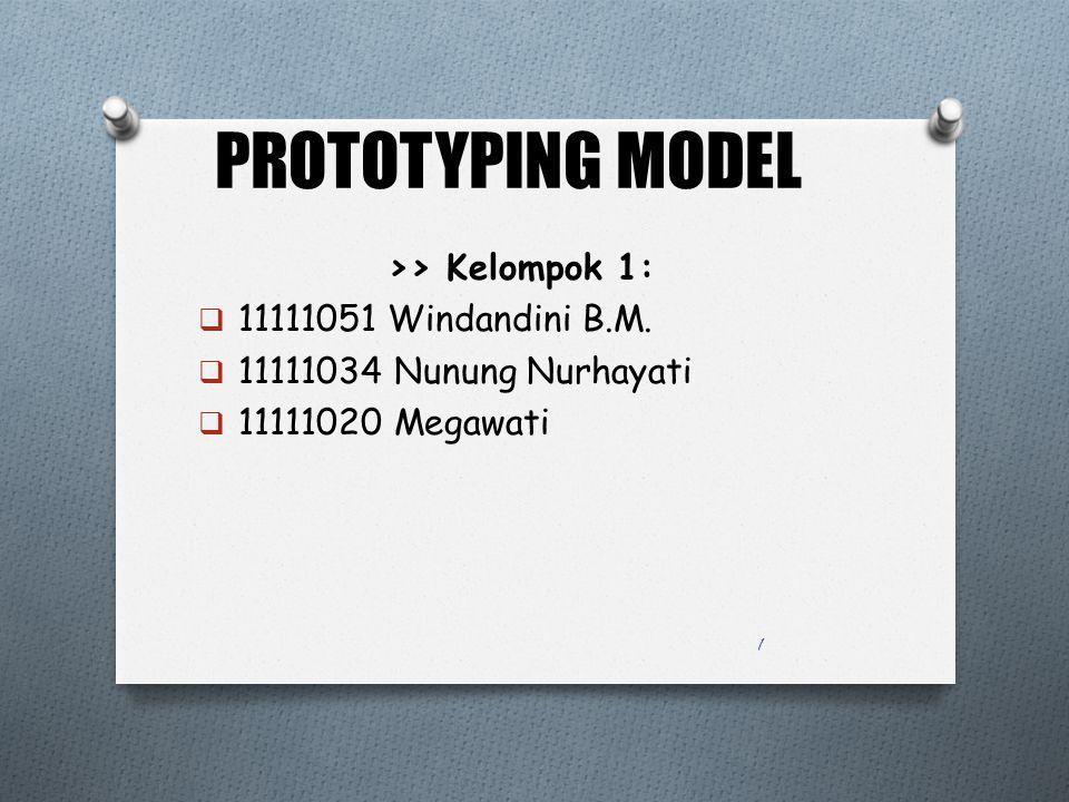 PROTOTYPING MODEL >> Kelompok 1:  11111051 Windandini B.M.  11111034 Nunung Nurhayati  11111020 Megawati 1