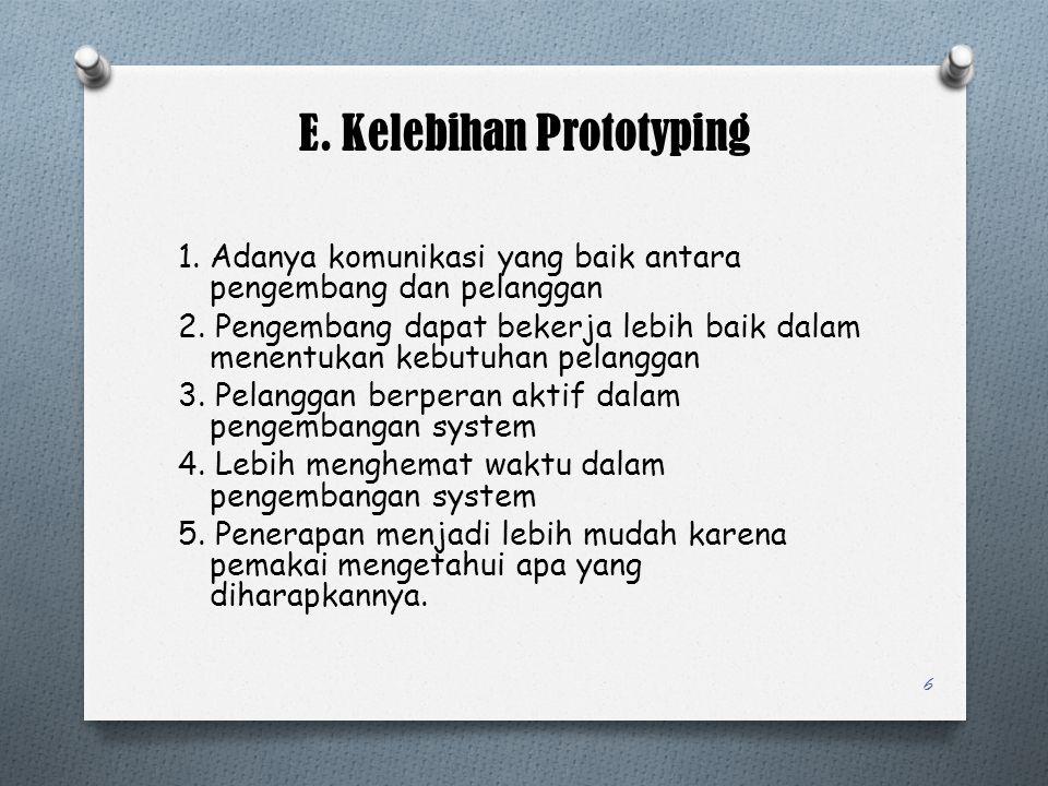 E. Kelebihan Prototyping 1. Adanya komunikasi yang baik antara pengembang dan pelanggan 2. Pengembang dapat bekerja lebih baik dalam menentukan kebutu