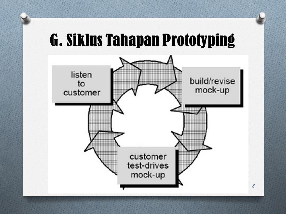 H. Tahapan-tahapan Prototyping Tahapan-tahapan prototyping model (Harris,2003) 9