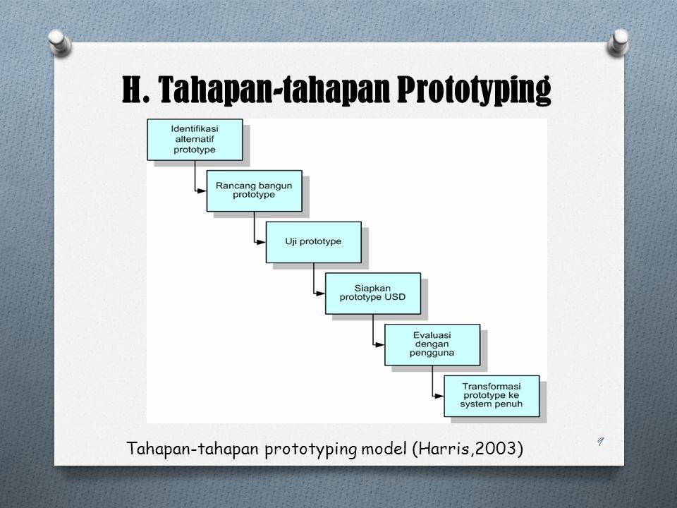 I.Teknik Prototyping a.