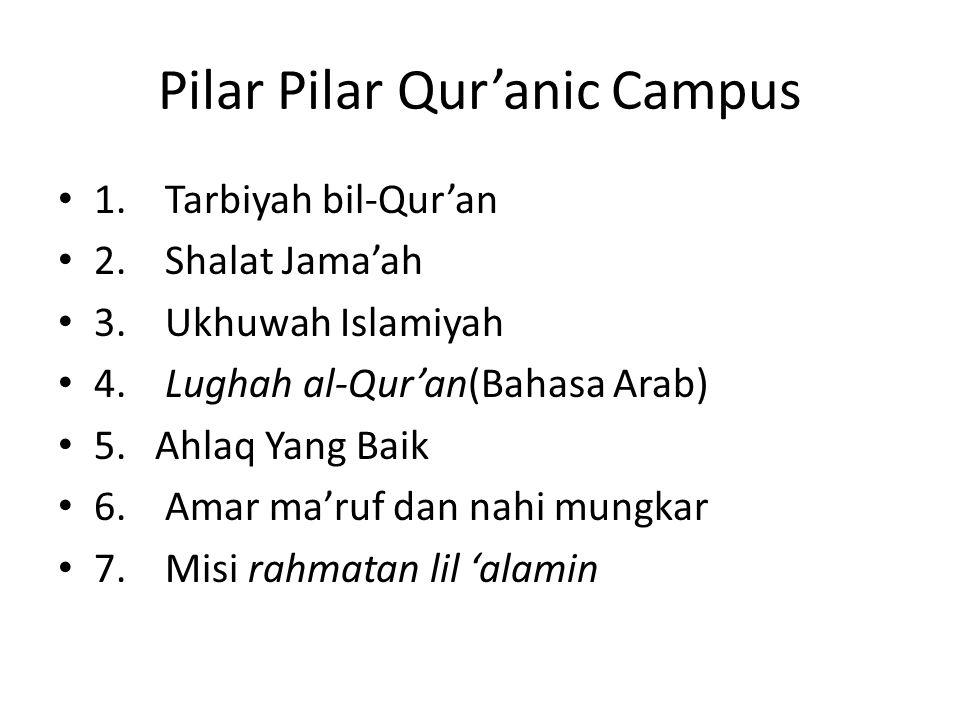 Pilar Pilar Qur'anic Campus 1. Tarbiyah bil-Qur'an 2. Shalat Jama'ah 3. Ukhuwah Islamiyah 4. Lughah al-Qur'an(Bahasa Arab) 5. Ahlaq Yang Baik 6. Amar