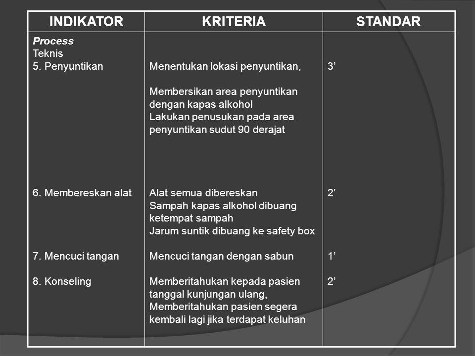 INDIKATORKRITERIASTANDAR Process Teknis 5. Penyuntikan 6. Membereskan alat 7. Mencuci tangan 8. Konseling Menentukan lokasi penyuntikan, Membersikan a