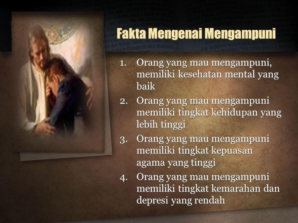 Fakta Mengenai Mengampuni 1.Orang yang mau mengampuni, memiliki kesehatan mental yang baik 2.Orang yang mau mengampuni memiliki tingkat kehidupan yang lebih tinggi 3.Orang yang mau mengampuni memiliki tingkat kepuasan agama yang tinggi 4.Orang yang mau mengampuni memiliki tingkat kemarahan dan depresi yang rendah 1.Orang yang mau mengampuni, memiliki kesehatan mental yang baik 2.Orang yang mau mengampuni memiliki tingkat kehidupan yang lebih tinggi 3.Orang yang mau mengampuni memiliki tingkat kepuasan agama yang tinggi 4.Orang yang mau mengampuni memiliki tingkat kemarahan dan depresi yang rendah