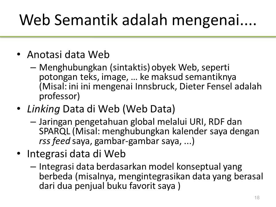 Web Semantik adalah mengenai.... Anotasi data Web – Menghubungkan (sintaktis) obyek Web, seperti potongan teks, image, … ke maksud semantiknya (Misal:
