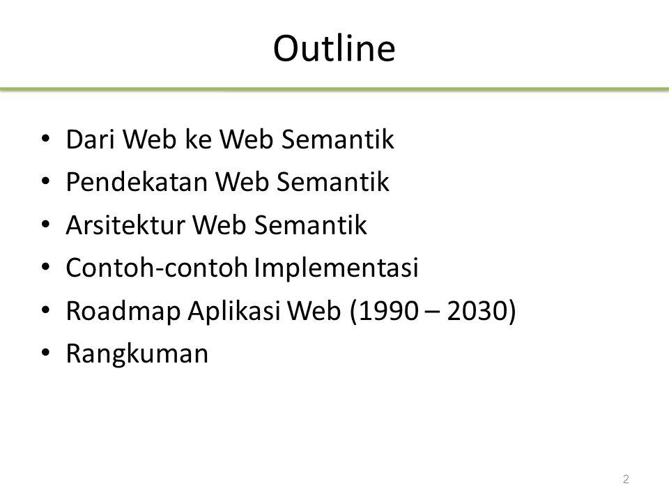 Outline Dari Web ke Web Semantik Pendekatan Web Semantik Arsitektur Web Semantik Contoh-contoh Implementasi Roadmap Aplikasi Web (1990 – 2030) Rangkum