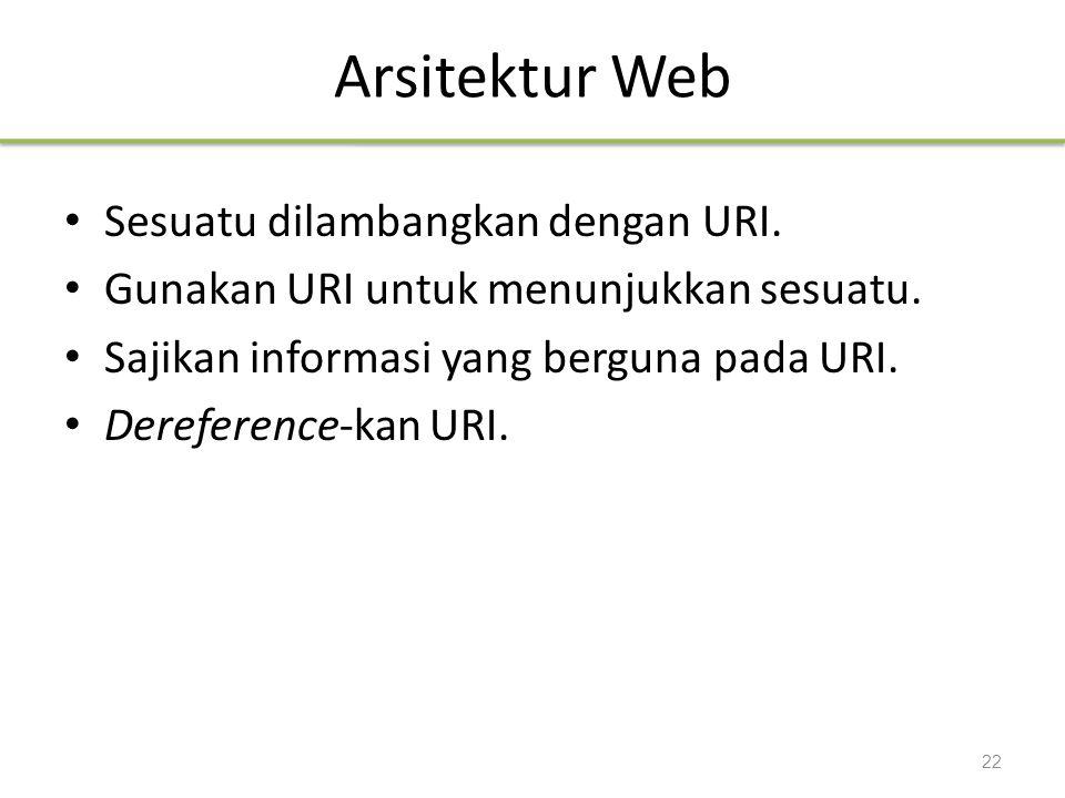 Arsitektur Web Sesuatu dilambangkan dengan URI. Gunakan URI untuk menunjukkan sesuatu. Sajikan informasi yang berguna pada URI. Dereference-kan URI. 2