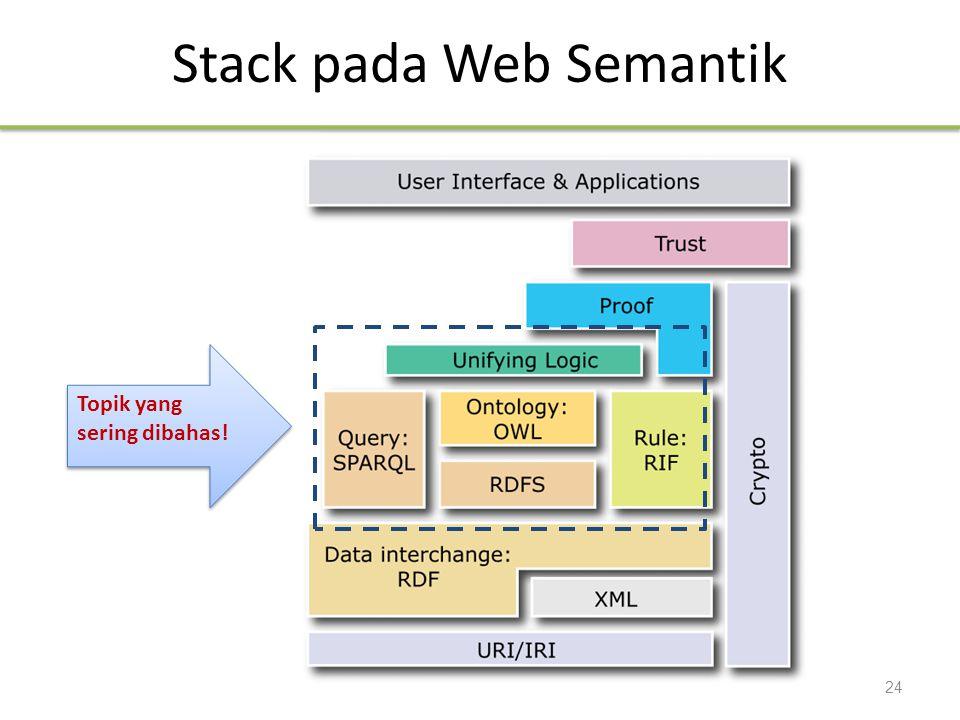 Stack pada Web Semantik Topik yang sering dibahas! 24