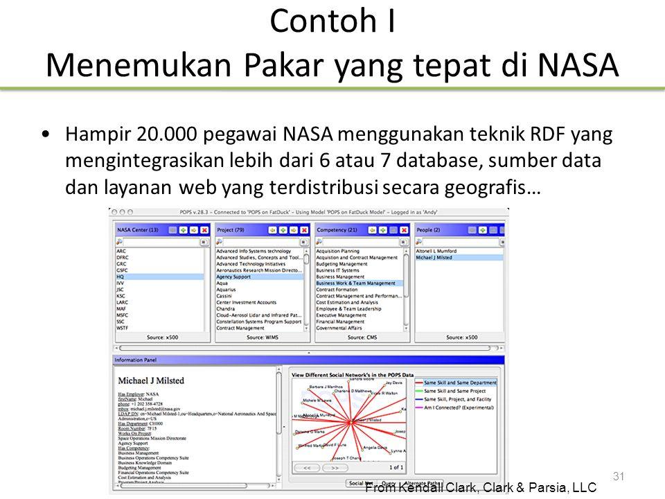 Contoh I Menemukan Pakar yang tepat di NASA Hampir 20.000 pegawai NASA menggunakan teknik RDF yang mengintegrasikan lebih dari 6 atau 7 database, sumb
