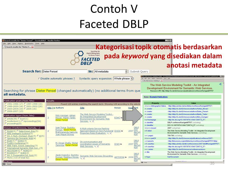 Contoh V Faceted DBLP 35 Kategorisasi topik otomatis berdasarkan pada keyword yang disediakan dalam anotasi metadata