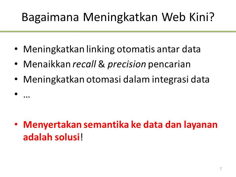 Bagaimana Meningkatkan Web Kini? Meningkatkan linking otomatis antar data Menaikkan recall & precision pencarian Meningkatkan otomasi dalam integrasi