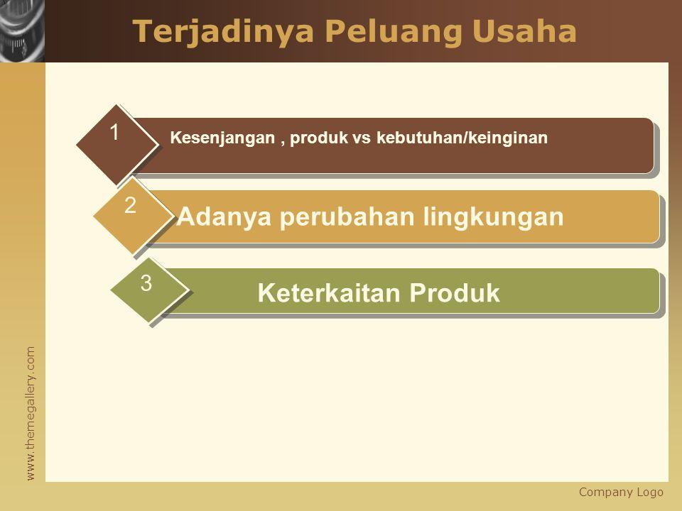 www.themegallery.com Company Logo Terjadinya Peluang Usaha Kesenjangan, produk vs kebutuhan/keinginan 1 Adanya perubahan lingkungan 2 Keterkaitan Prod