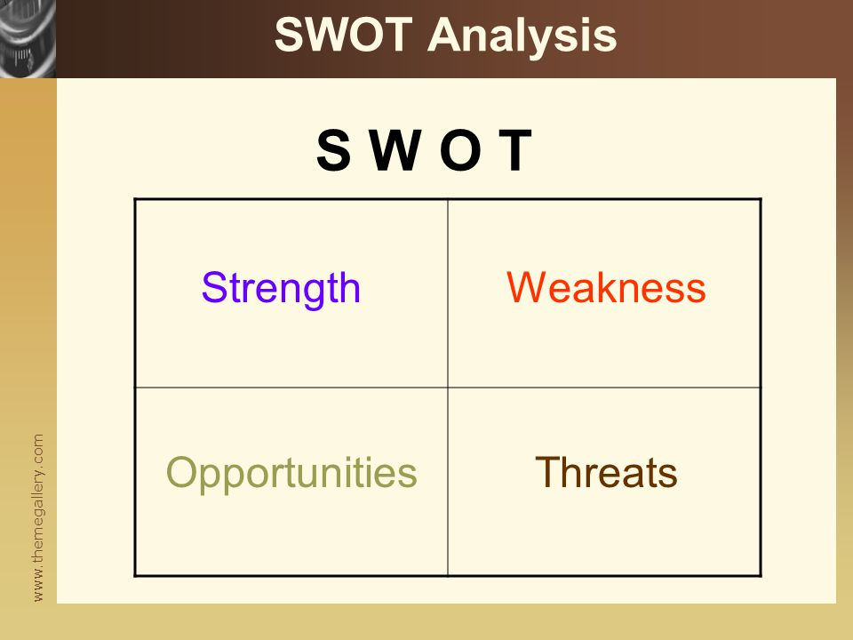 www.themegallery.com SWOT Analysis S W O T StrengthWeakness ThreatsOpportunities