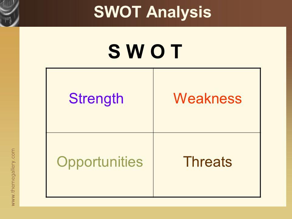 www.themegallery.com SWOT Analysis S W O T StrengthWeakness ThreatsOpportunities
