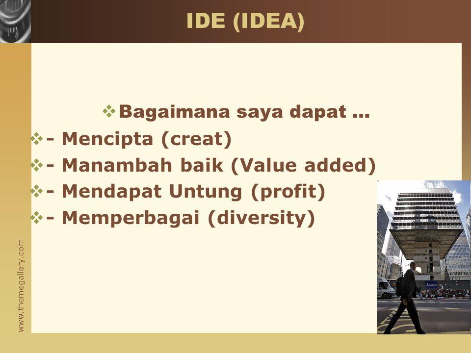 IDE (IDEA)  Bagaimana saya dapat …  - Mencipta (creat)  - Manambah baik (Value added)  - Mendapat Untung (profit)  - Memperbagai (diversity)
