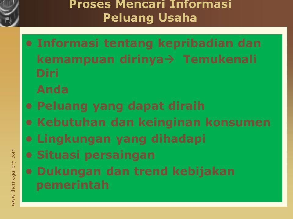 www.themegallery.com Tahapan Pengembangan Usaha PRESTA SI IDE DAN PELUA NG USAHA KELAYAK AN IMPLEMENTA SI