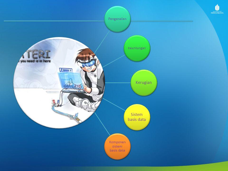 Pengenalan Pangkalan data Basis data Database Biasanya dalam bentuk tabel-tabel Kumpulan data Di komputer Secara sistematik Di komputer Secara sistematik Tempat penyimpanan Program komputer (DBMS) Berupa informasi Program komputer (DBMS) Berupa informasi Bisa di akses
