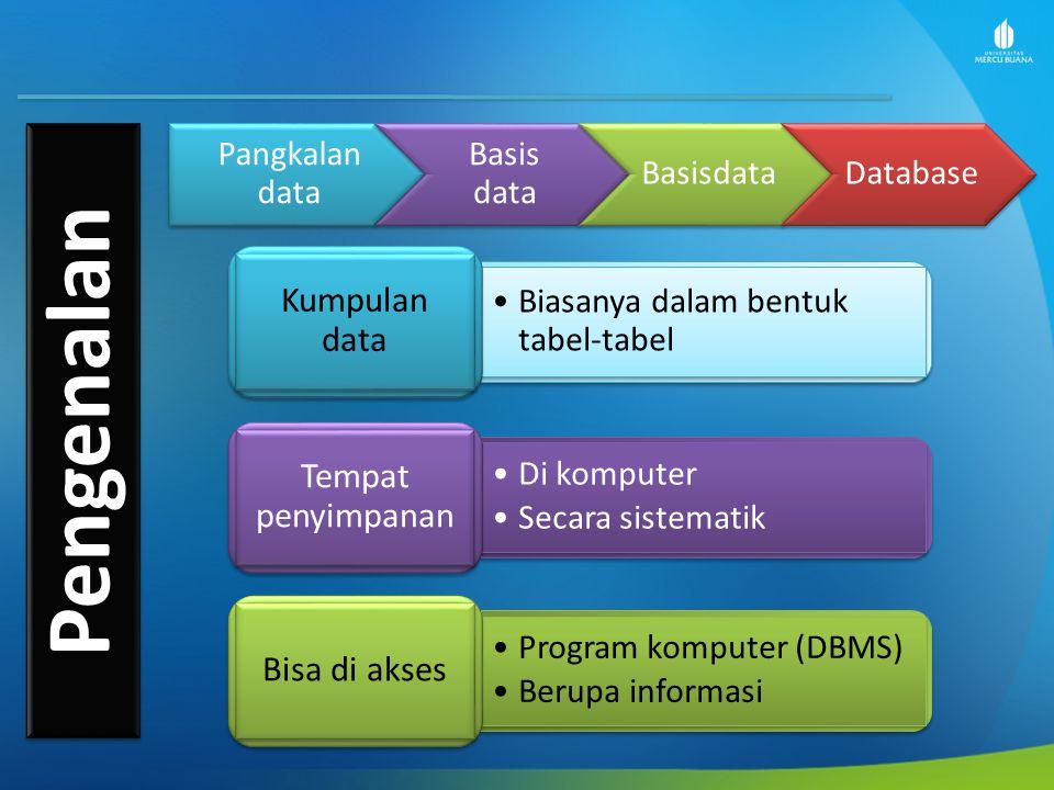 Pengenalan Pangkalan data Basis data Database Biasanya dalam bentuk tabel-tabel Kumpulan data Di komputer Secara sistematik Di komputer Secara sistema