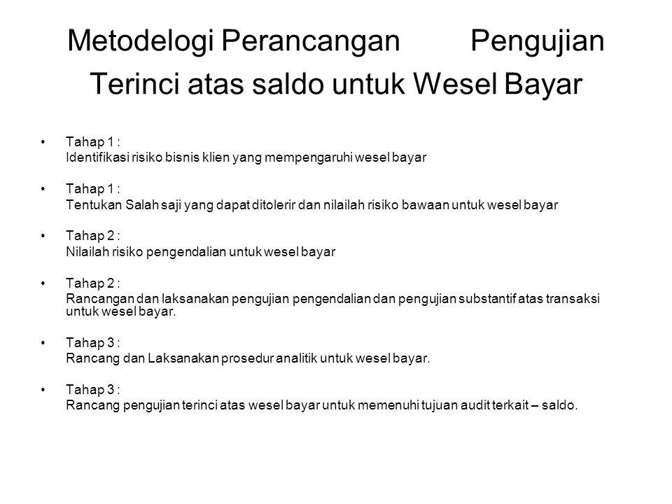 Wesel Bayar Adalah kewajiban hukum kepada kreditor yang tidak dijamin atau dijamin oleh aktiva.