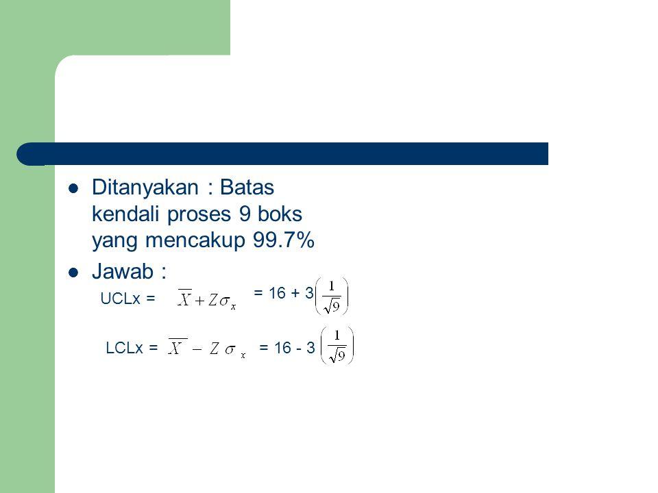 Ditanyakan : Batas kendali proses 9 boks yang mencakup 99.7% Jawab : UCLx = = 16 + 3 LCLx == 16 - 3