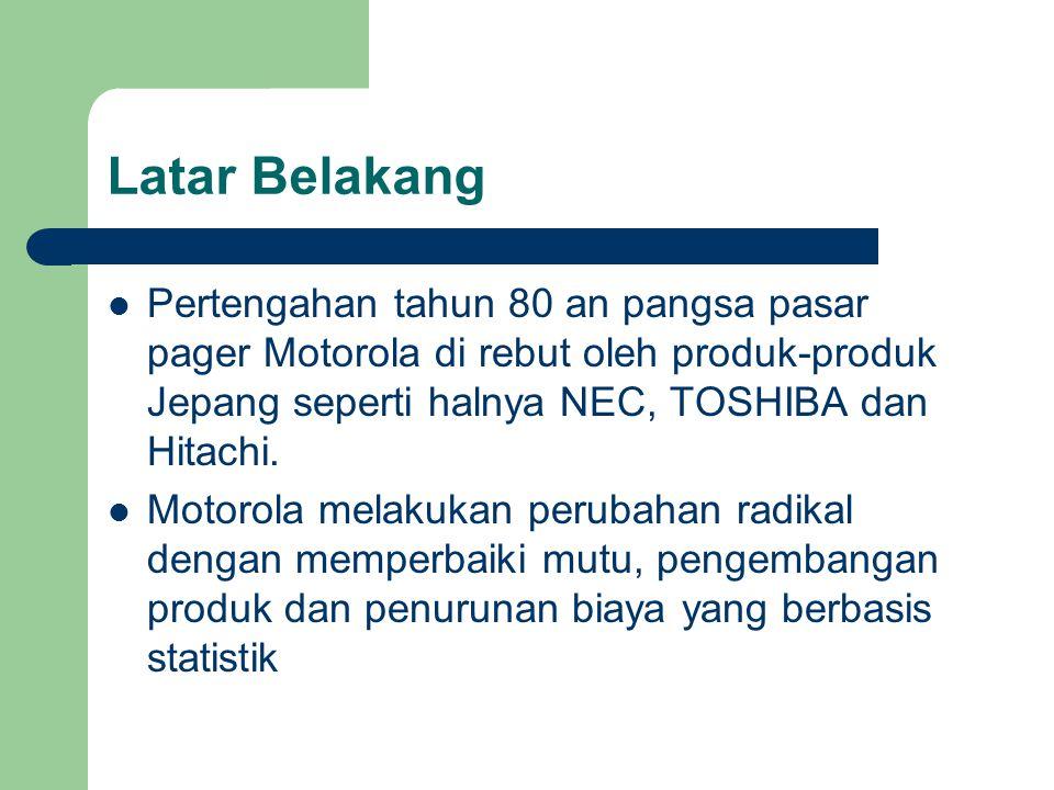 Latar Belakang Pertengahan tahun 80 an pangsa pasar pager Motorola di rebut oleh produk-produk Jepang seperti halnya NEC, TOSHIBA dan Hitachi. Motorol