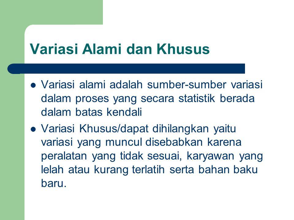 Variasi Alami dan Khusus Variasi alami adalah sumber-sumber variasi dalam proses yang secara statistik berada dalam batas kendali Variasi Khusus/dapat