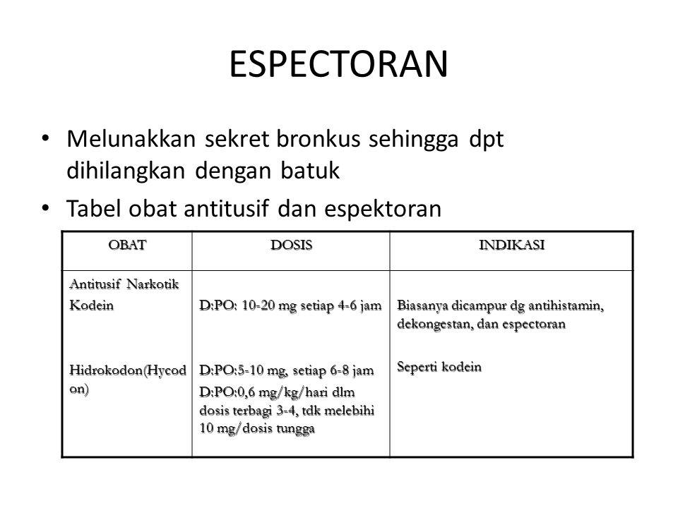 ESPECTORAN Melunakkan sekret bronkus sehingga dpt dihilangkan dengan batuk Tabel obat antitusif dan espektoran OBATDOSISINDIKASI Antitusif Narkotik Kodein Hidrokodon(Hycod on) D:PO: 10-20 mg setiap 4-6 jam D:PO:5-10 mg, setiap 6-8 jam D:PO:0,6 mg/kg/hari dlm dosis terbagi 3-4, tdk melebihi 10 mg/dosis tungga Biasanya dicampur dg antihistamin, dekongestan, dan espectoran Seperti kodein