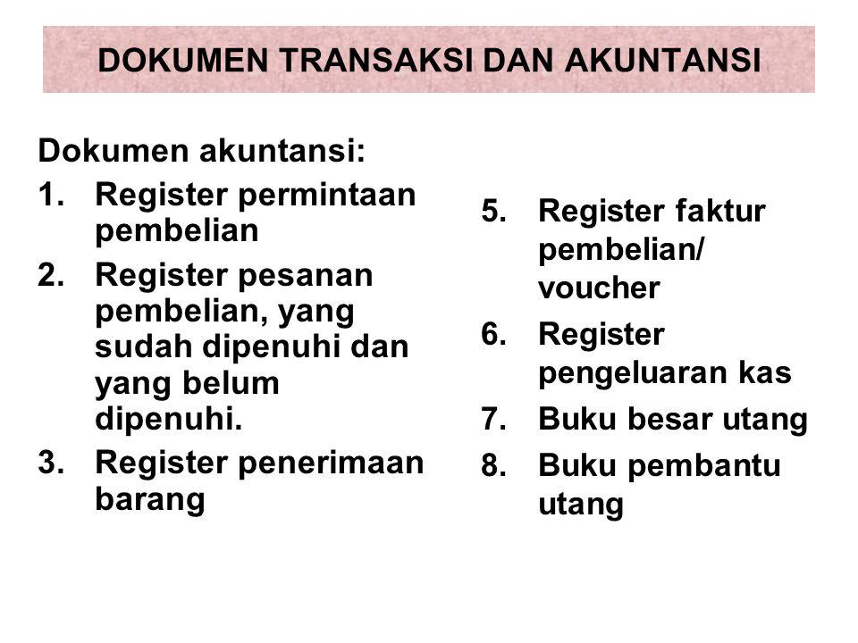 DOKUMEN TRANSAKSI DAN AKUNTANSI Dokumen akuntansi: 1.Register permintaan pembelian 2.Register pesanan pembelian, yang sudah dipenuhi dan yang belum di