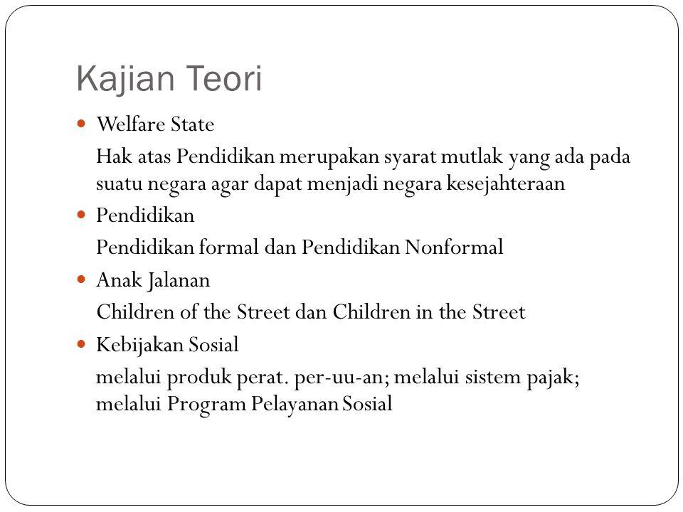 Pengaturan Hak atas Pendidikan terhadap Anak Jalanan di Indonesia Tataran Konstitusi Pembukaan UUD (Alinea Keempat) Batang Tubuh (Ps.