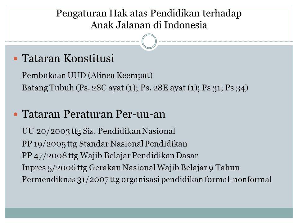 Pengaturan Hak atas Pendidikan terhadap Anak Jalanan di Indonesia Tataran Konstitusi Pembukaan UUD (Alinea Keempat) Batang Tubuh (Ps. 28C ayat (1); Ps
