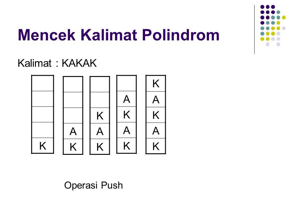 Mencek Kalimat Polindrom Kalimat : KAKAK K A K K A K K A K A K A K A K Operasi Push