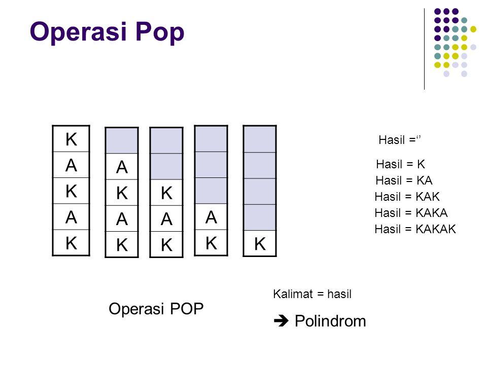 Operasi Pop K A K K A K A K A K A K K A K Operasi POP Hasil ='' Hasil = K Hasil = KA Hasil = KAK Hasil = KAKA Hasil = KAKAK Kalimat = hasil  Polindro
