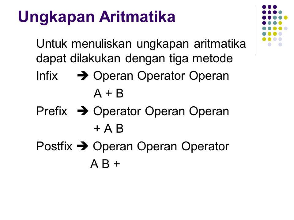 Ungkapan Aritmatika Untuk menuliskan ungkapan aritmatika dapat dilakukan dengan tiga metode Infix  Operan Operator Operan A + B Prefix  Operator Ope